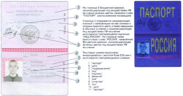Защитные элементы на паспорте РФ