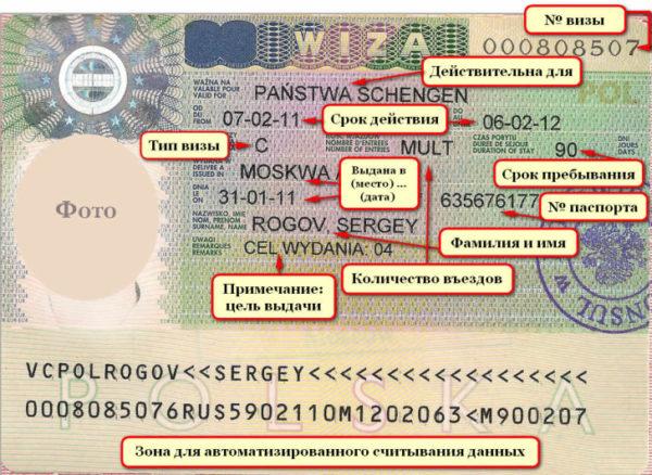 Расшифровка шенгенской визы