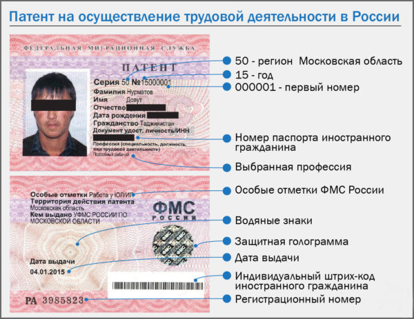 Патент для иностранного гражданина