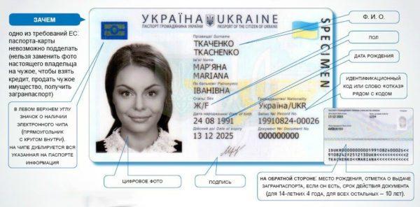 Образец биометрического заграничного паспорта
