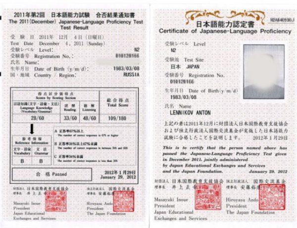 Сертификат о знании японского языка